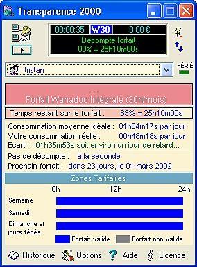Transparence 2000