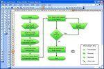 FlowBreeze Standard Flowchart Software