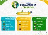 Copa América 2019 Grupos en téléchargement