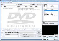 4Movy DVD to iPod + Video to iPod Suite