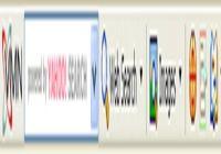 VMN Toolbar