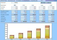 Simulation d'Emprunts et Crédits