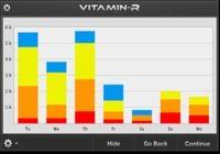 Vitamin-R Mac