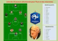 Liste des 23 joueurs sélectionnés pour l'Euro 2016