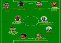 Euro 2016 : l'équipe type des refoulés