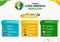 Copa América 2019 Grupos