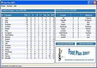 Foot Plus 2007