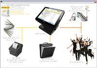 QuickShop® Pro Edition