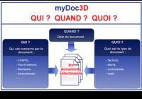 myDoc3D