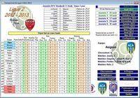 Ligue2 2013-2014