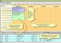 T l charger logiciel ordonnancement et planification de for Logiciel plannification