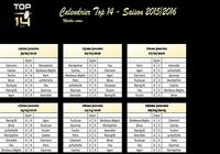 Calendrier Top 14 2015-2016