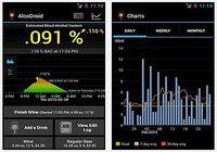 AlcoDroid journal d'alcoolémie Android