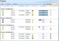 KPI (Key Performance Indicator) Column