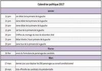 Calendrier politique 2017
