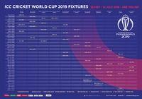 Calendrier Coupe du Monde de Cricket ICC 2019