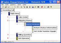 Voicent IVR Studio