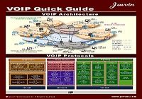 VOIP Quick Guide