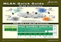 Wi-Fi Quick Guide
