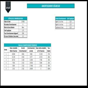 Amortissement dégressif calcul pdf