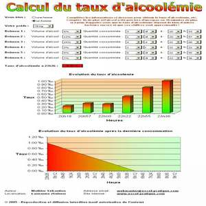 t l charger calcul du taux d 39 alcool mie 1 pour windows freeware. Black Bedroom Furniture Sets. Home Design Ideas