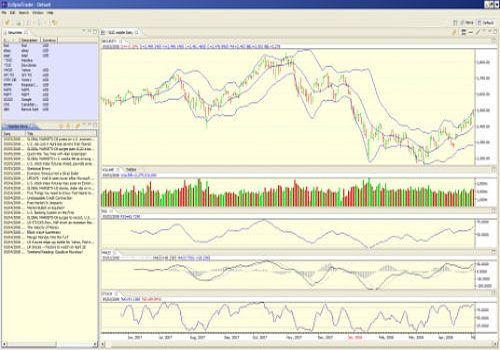 Trading software mac deutsch