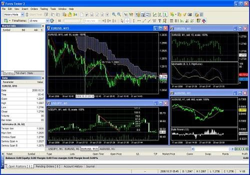 X-forex.c.la download