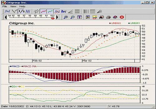 Wall Street Analyzer