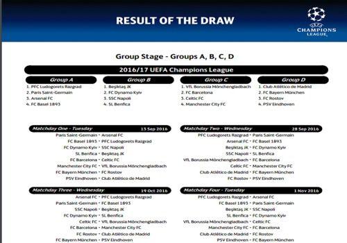 Calendrier Ligue des Champions 2016 (Phase de groupes)