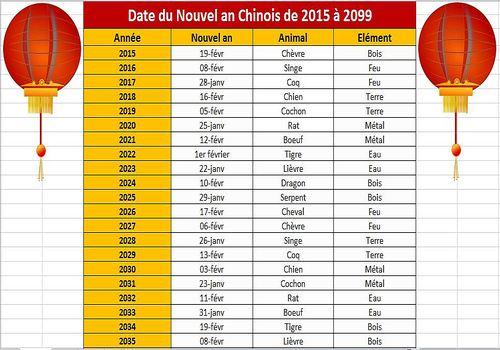 Calendrier Nouvel an chinois de 2015 à 2099