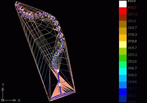 Triangulation, Isolignes, XYZ, KML et LandXML pour AUTOCAD