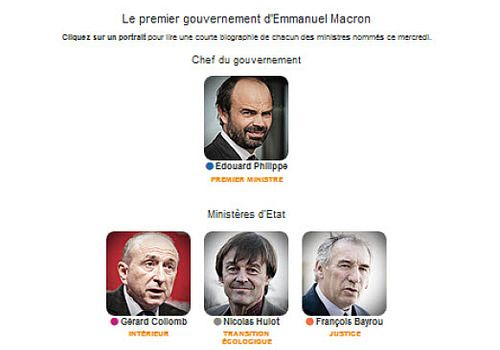 Trombinoscope du gouvernement Macron
