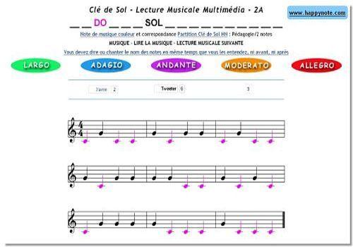 Lecture Musicale PDF Clé de Sol