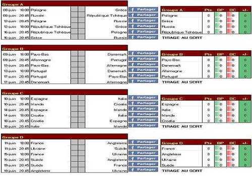 Tableau et Résultats Euro 2012 de football