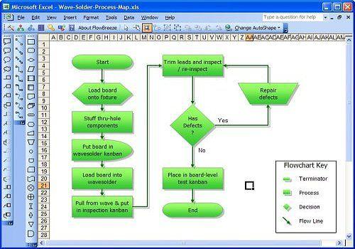 t233l233charger flowbreeze standard flowchart software pour