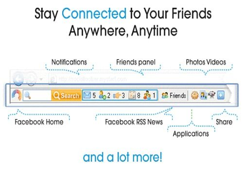MyStart Social Toolbar
