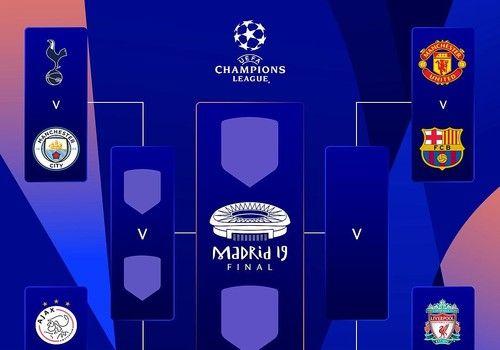 UEFA Ligue des Champions 2019 - Tirage des quarts