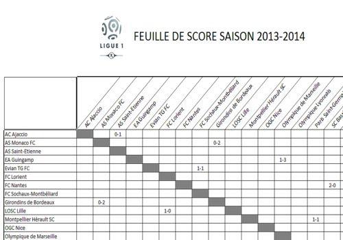 T L Charger Feuille De Score Ligue 1 2013 2014 Pour Windows Freeware