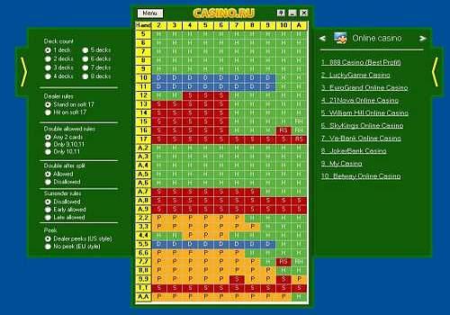 Jeux de casino unibet