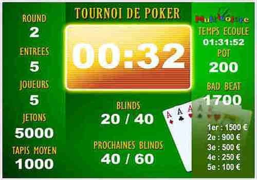 POKER TOURNAMENT PRO 2007