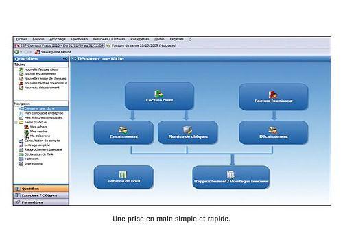 keygen ebp gestion commerciale 2013