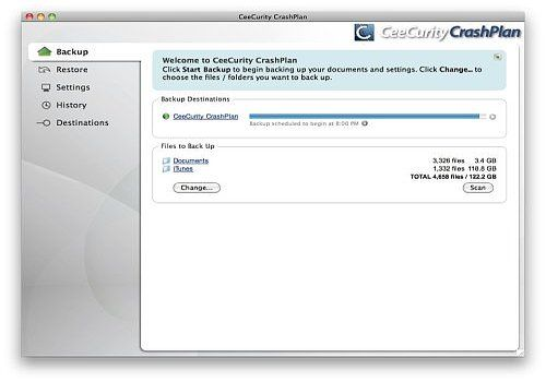 CeeCurity CrashPlan for Mac