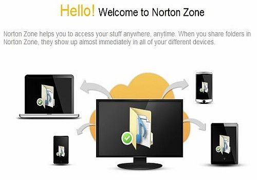Norton Zone pour Mac