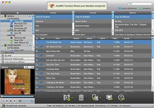AnyMP4 Transfert iPhone pour Mac