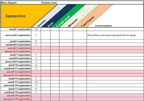 Calcul des heures de travail Excel