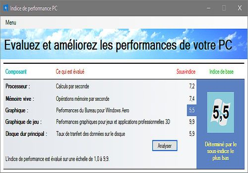 Indice de performance PC