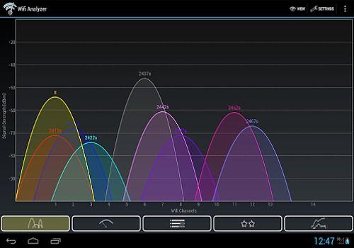 WiFi Analyzer Android