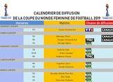 Calendrier de diffusion de la coupe du monde féminine de football 2019 for download