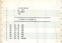 Code Source Apple II DOS