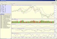 Eclipse Stock Charts Lite